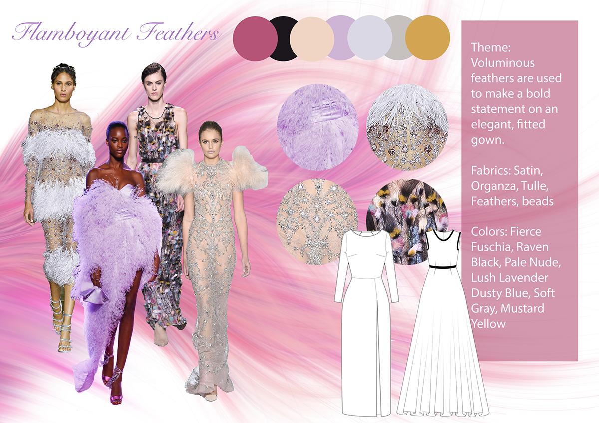 Fashion Design Project 1 On Philau Portfolios