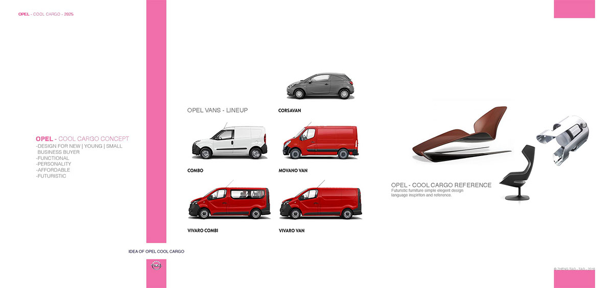 Opel Cool Cargo Concept On Behance