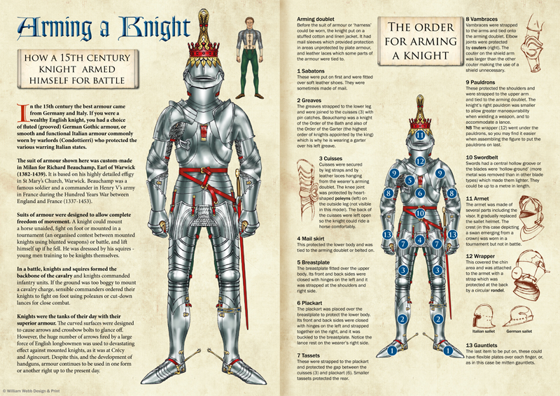 Dress a knight full text and images