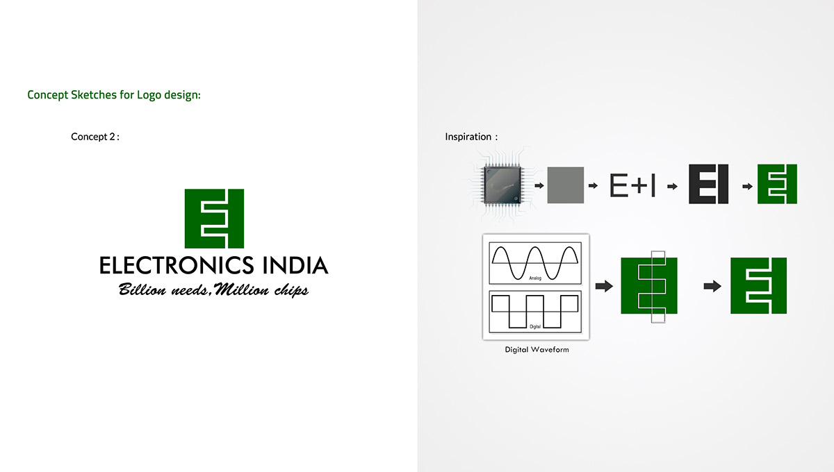 logo design for electronics india  esdm  on behance