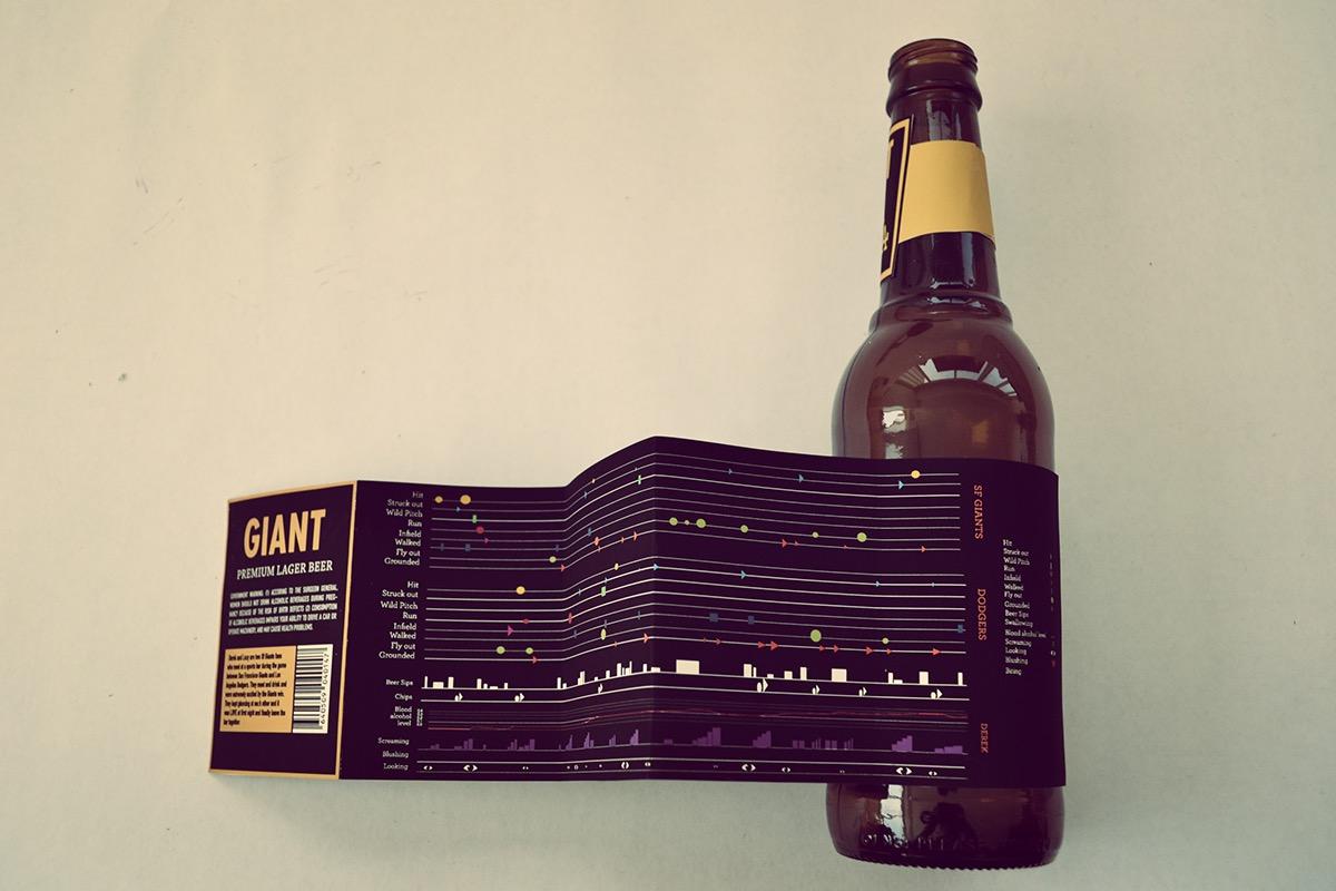beer bottle Rebrand timeline