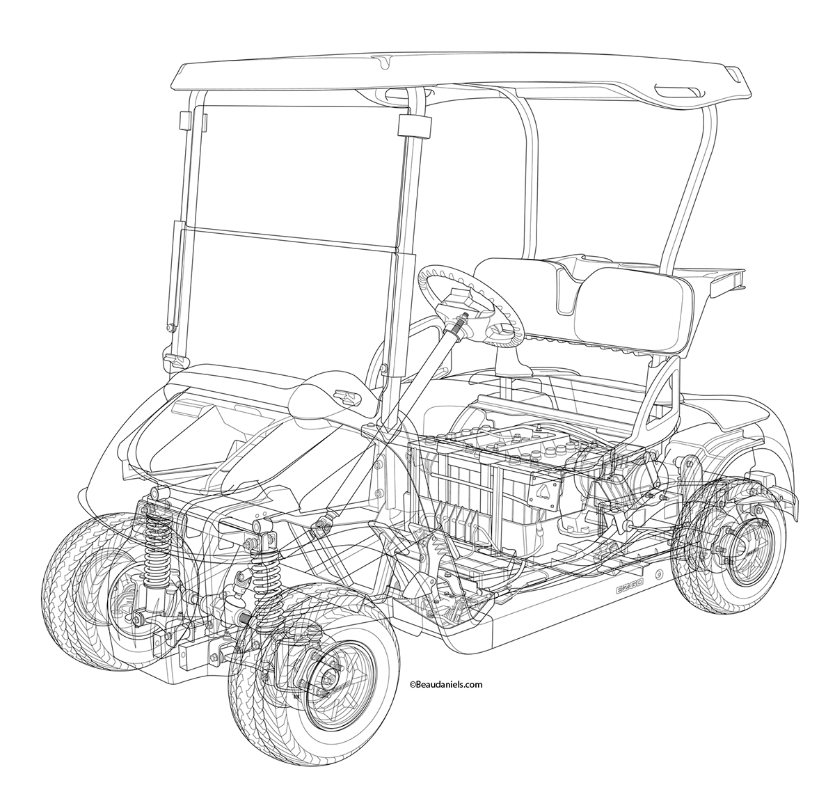 Image Result For Golf Carts Used