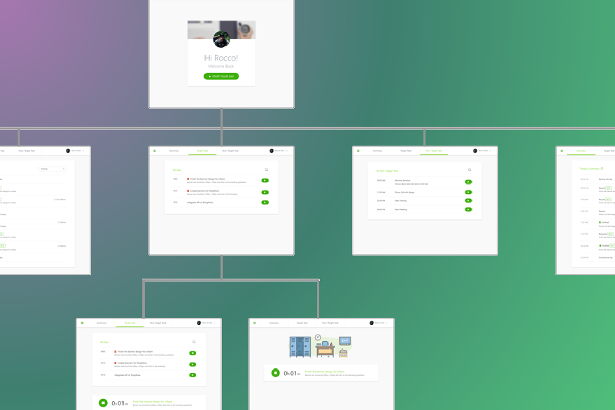team Project Productivity olab bappygolder design UI ux information architecture  Bappy