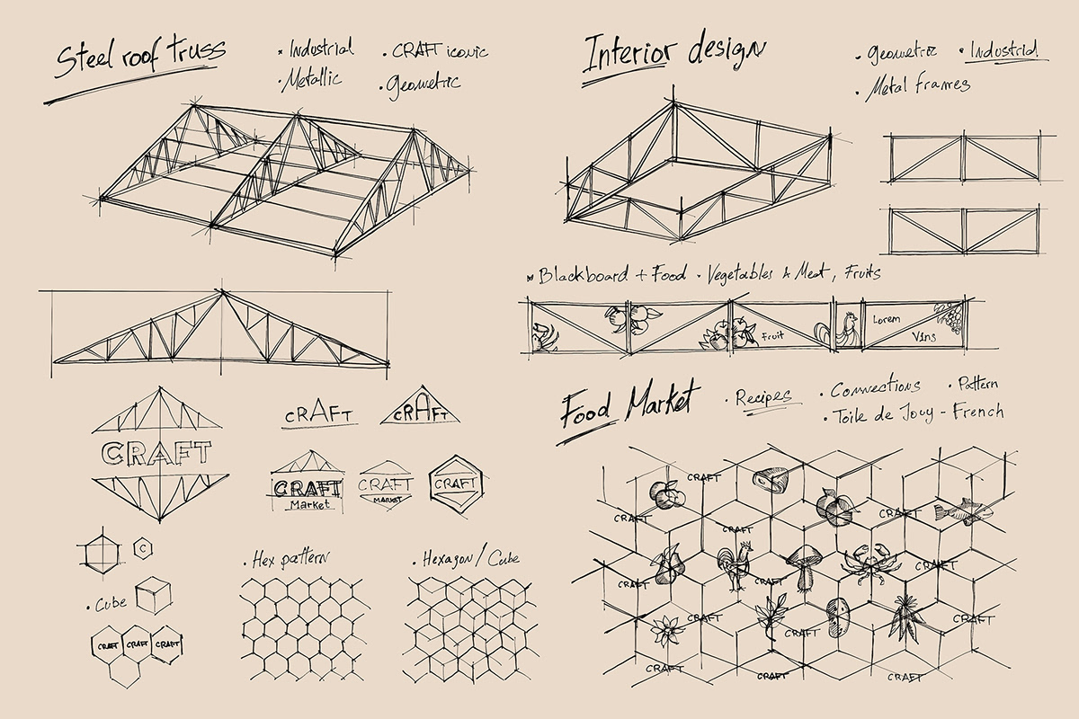 Sketches of CRAFT Market concepts: steel roof truss, metal frames and French Toile de Jouy pattern.