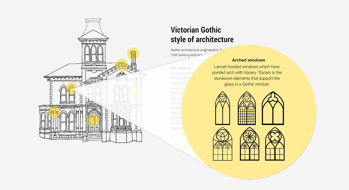 mumbai heritage,architecture,exploration,builings,heritage,sites,MUMBAI