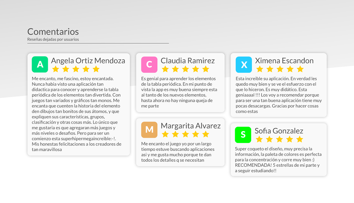 App html5 tip tabla peridica on wacom gallery tip tabla peridica se encuentra disponible en google play urtaz Images