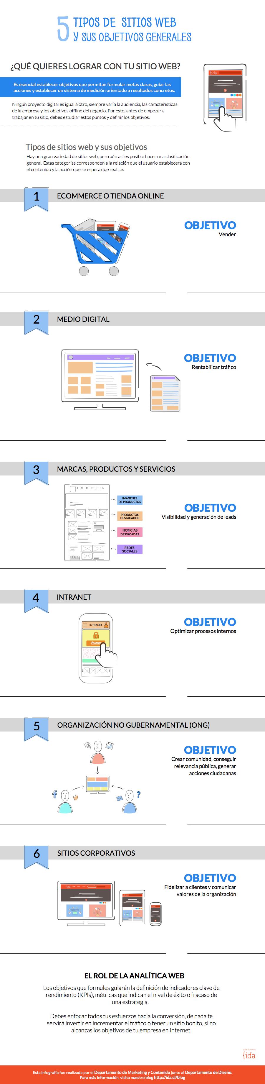 infography infografia analytics design Blog