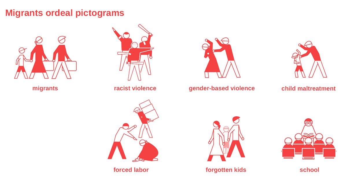 NGO infographics pictogram