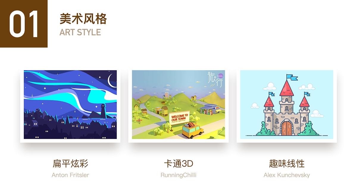 武汉 H5 交互设计 旅游 html5 独立开发 毕业设计