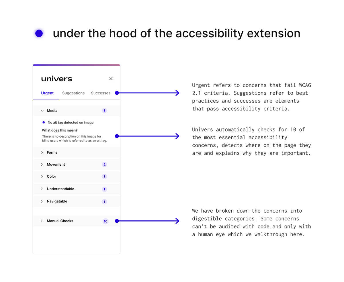 Under the hood of the accessibility extension UI.