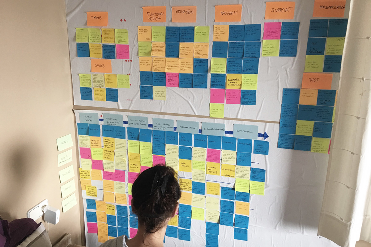 Product Strategy ux/ui discovery research UX Research user interviews Stakeholder Interviews Survey analysis Health Startup