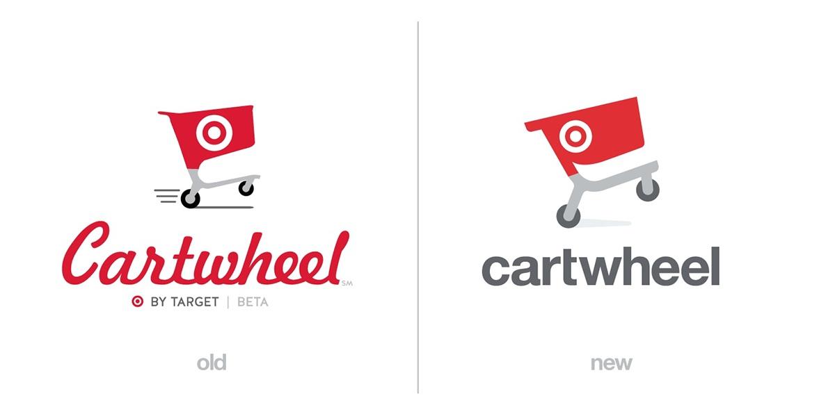 target cartwheel - 1000×497