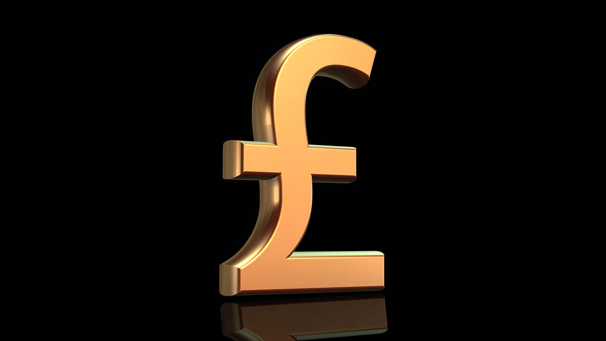 Money Symbols Gold Currency Signs On Behance