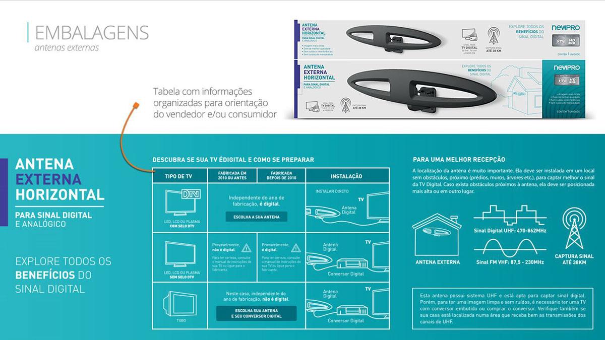 embalagem package Pack design Newpro milium ANTENAS antenna