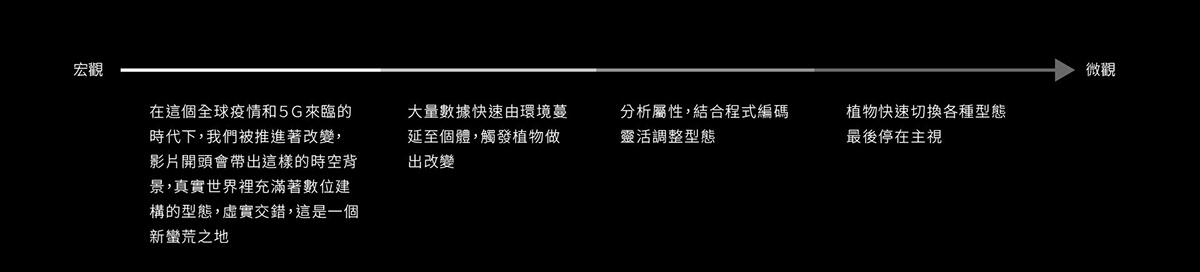 3d art,Digital Art ,flower,HUD,infographic,motion graphic,optical illusion,UI設計,vision get wild,放視大賞