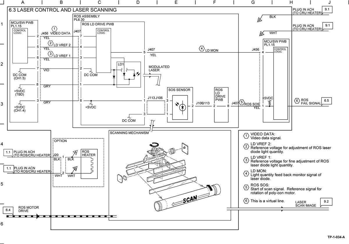 sc1088 block circuit diagram  u2013 readingrat net