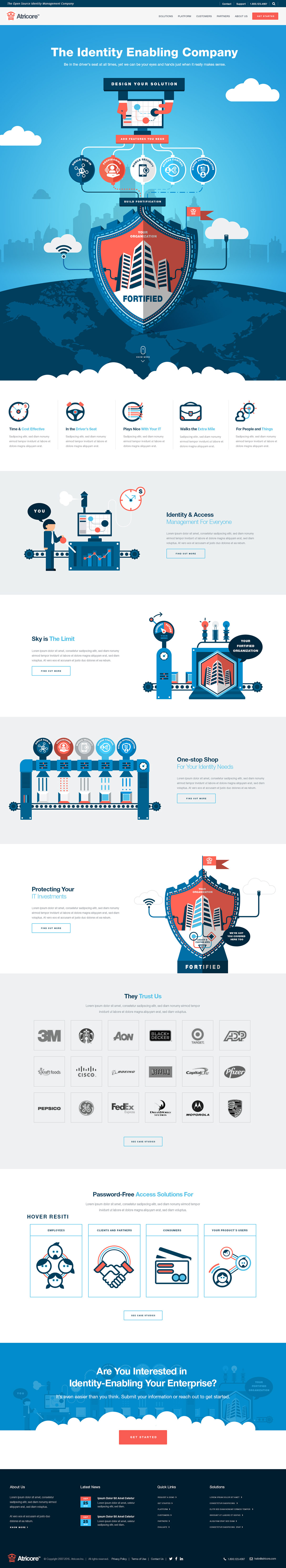 Website illustrations Identity Automation complex systems Responsive
