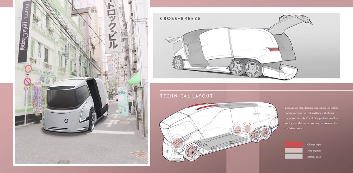 Adobe Portfolio design transport design sketch carsketch industrial design  automotive