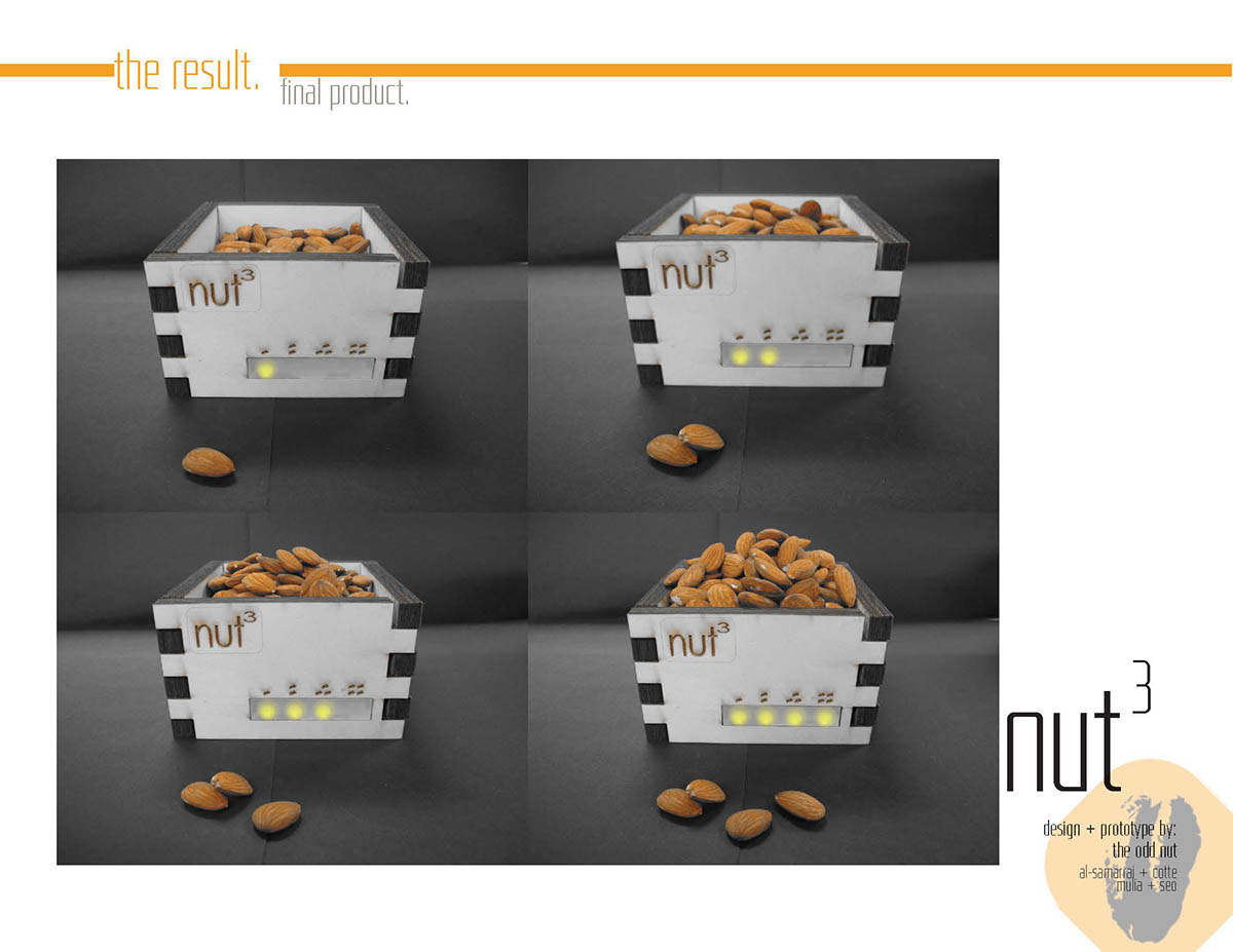 Nut Bowl On Behance