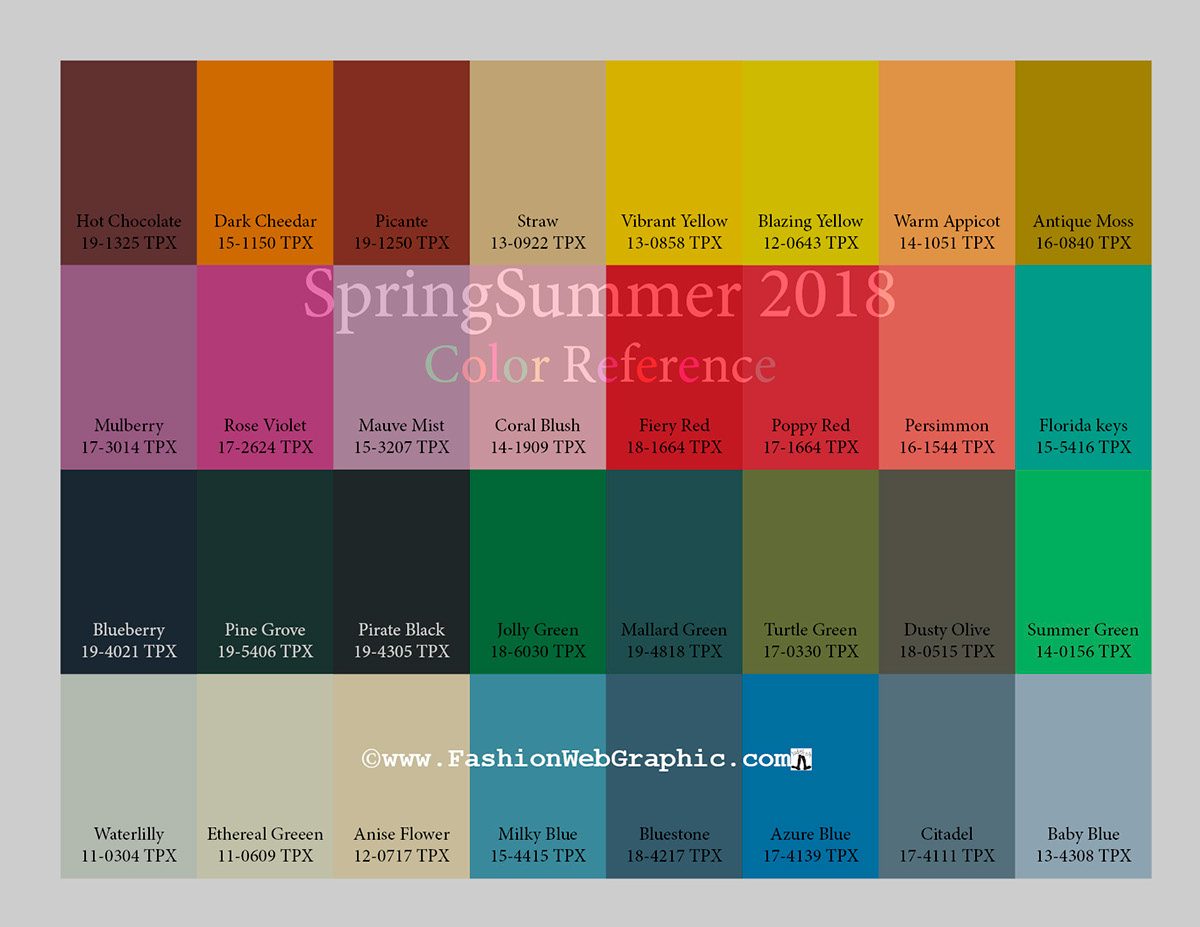 springsummer 2018 trend forecasting is