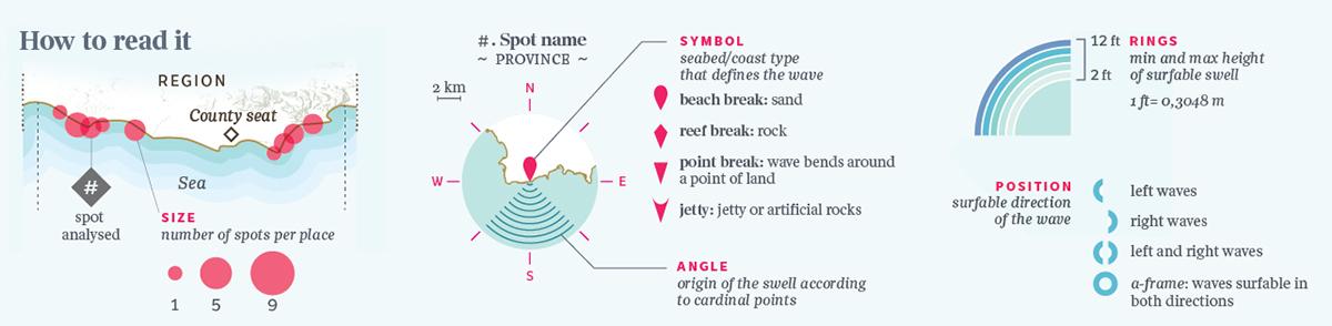 dataviz infovis InfoViz infographic point break waves swell Coast map