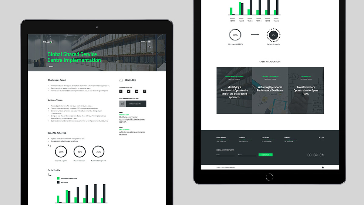 Technology engineer management strategy green code animation modern manegement company tecnologia Website
