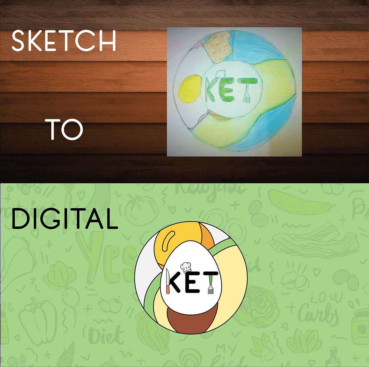 App logo branding  colorful design keto Keto APP keto logo Logo Design Software Logo Unused logo