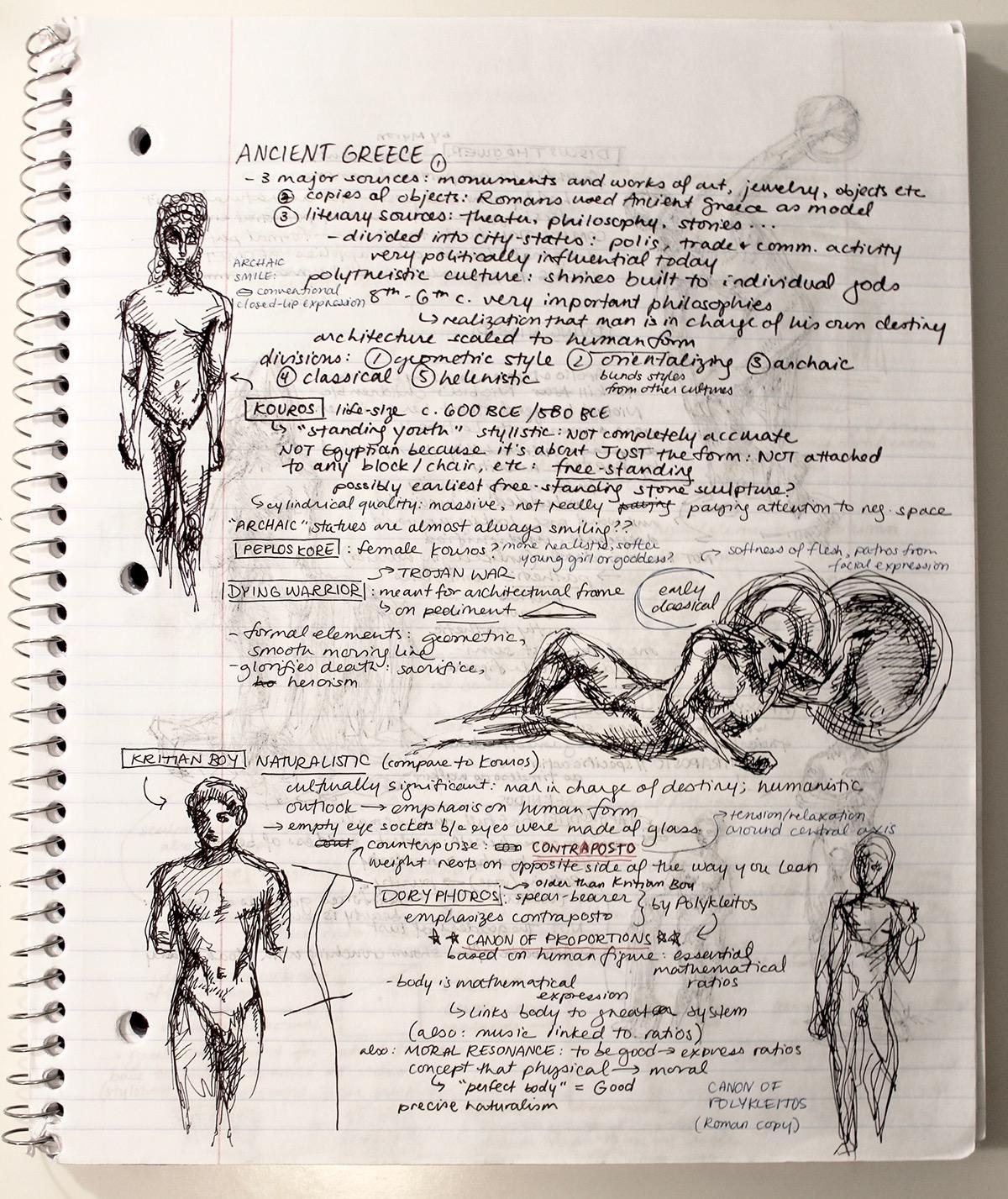 Art History Notes on Behance