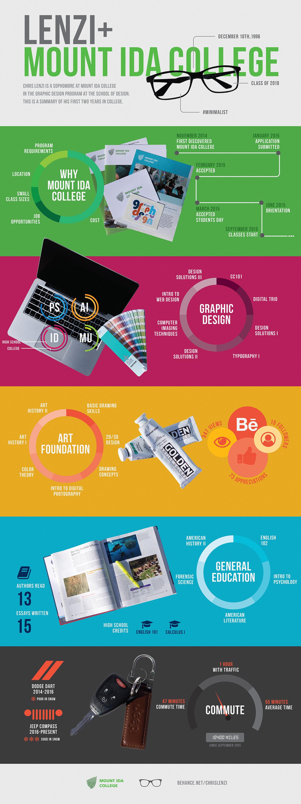 infographic mount ida  Mount Ida College graphic design  designer infographic