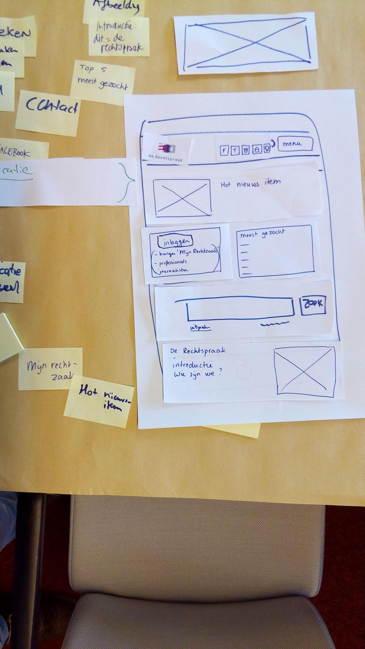 prototytping wireframing paper prototype Rapid Prototyping