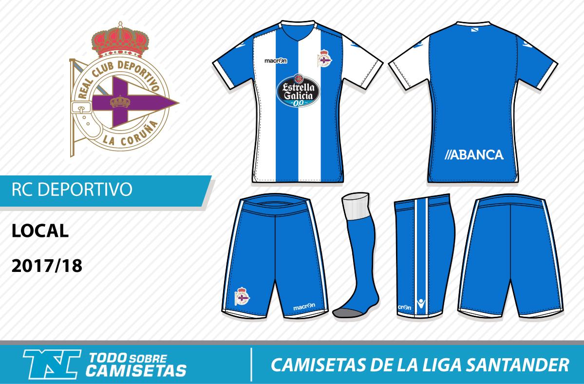Guía de camisetas La Liga on Behance
