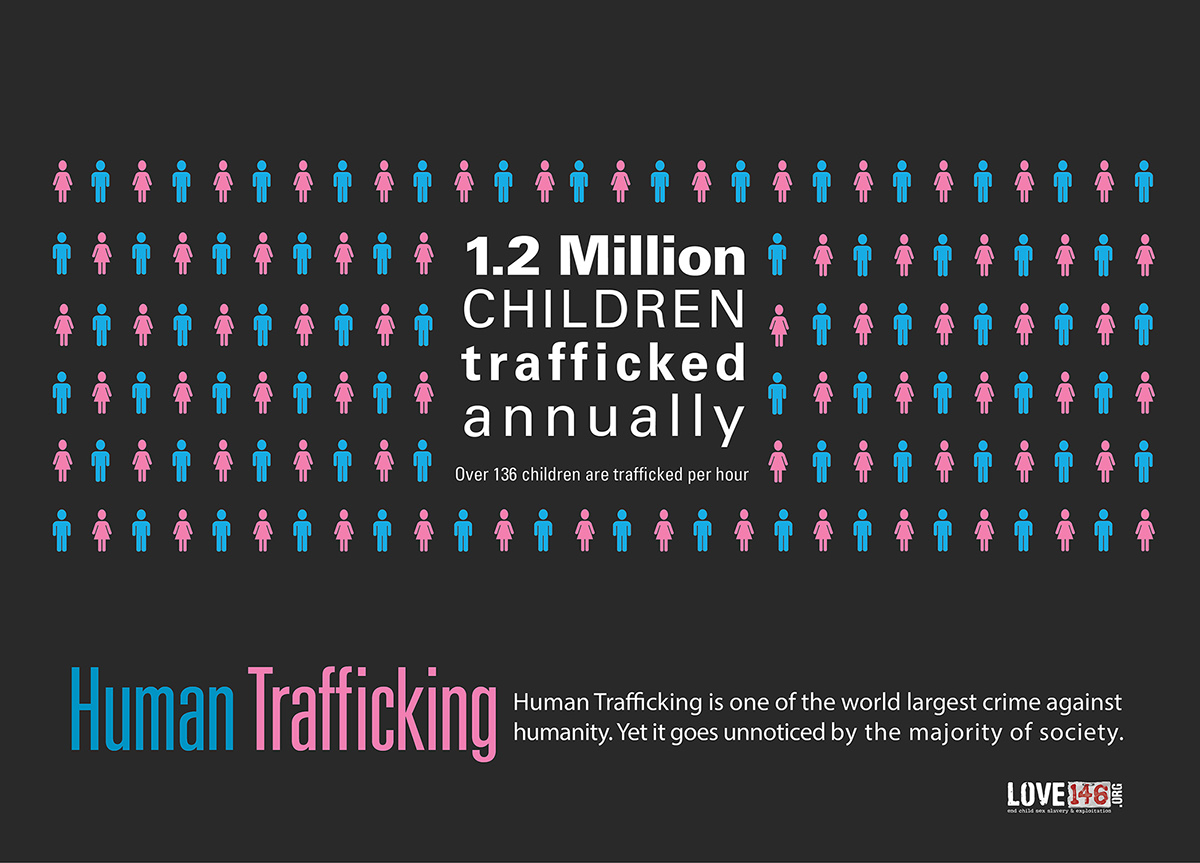 human trafficking public awareness campaign poster on