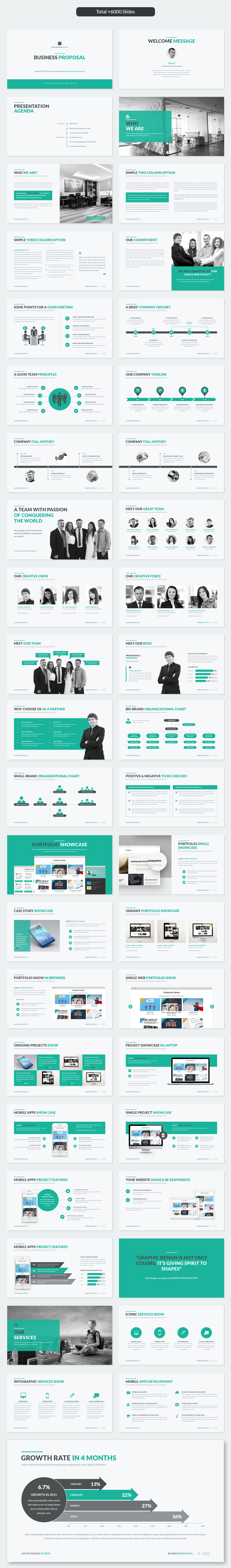 Business proposal powerpoint template on behance business proposal powerpoint template is a clean simple and unique business presentation it contains a lot of handmade diagrams graphs infographics and friedricerecipe Image collections