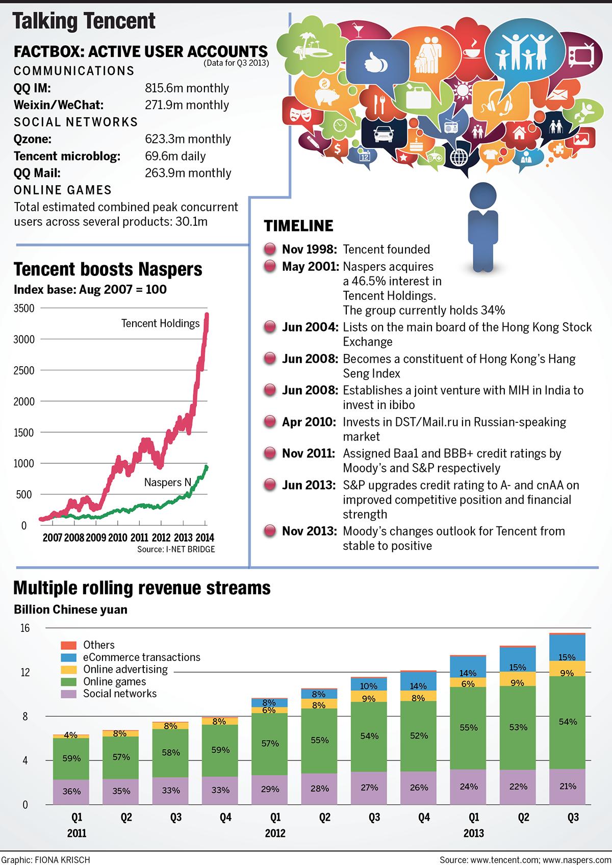 graphics illustration infographics editorial Print Media newspapers