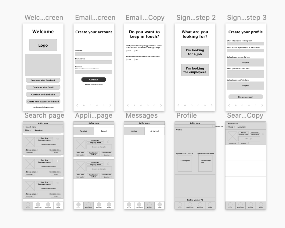 ux/ui user experience User Interaction Interaction design