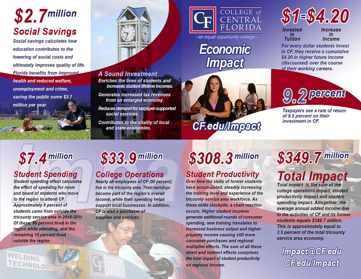 college recruitment brochures