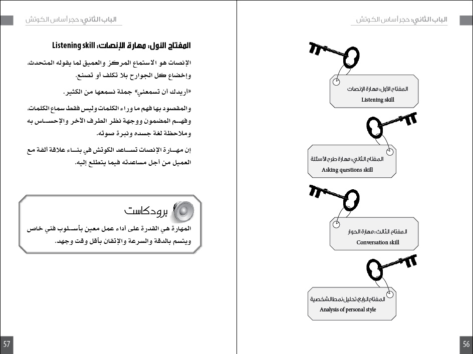 كتاب 121 دليل ممارس الكوتشنج pdf