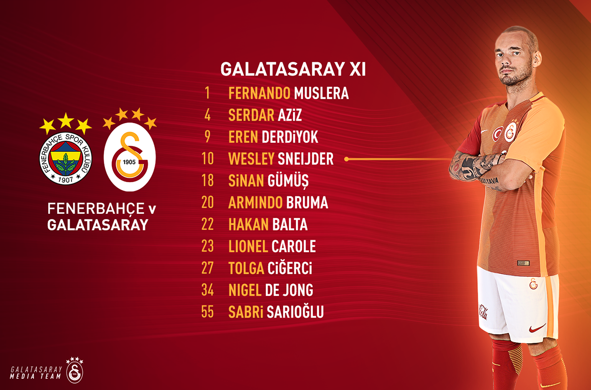 Galatasaray 16/17 Season Official Artworks on Behance