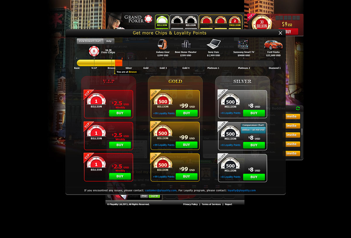 5dimes grand casino no deposit bonus