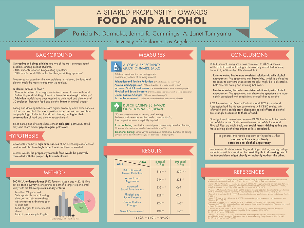 research paper poster Tips to help you design a powerful research poster learn how to use white  space, color, fonts, and organization to effectively share your research.