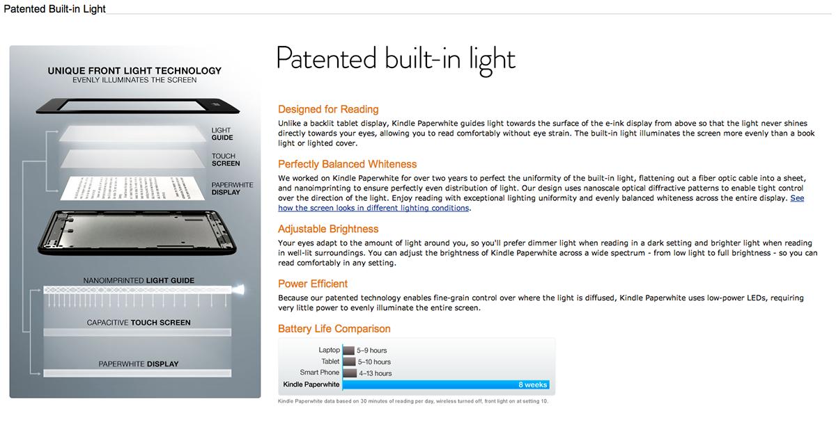 Amazon Kindle Paperwhite - US on Behance