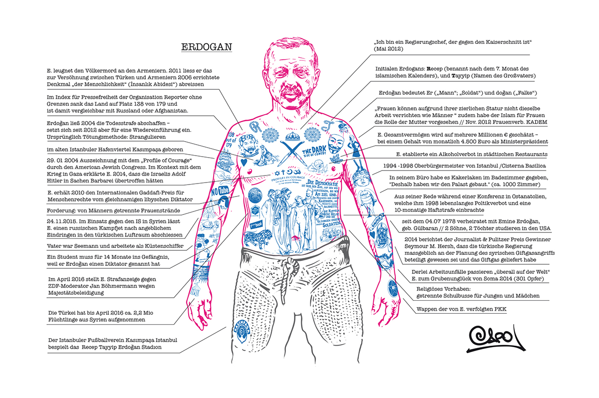 Ausgezeichnet Wie Passieren Anatomie Bilder - Anatomie Ideen ...