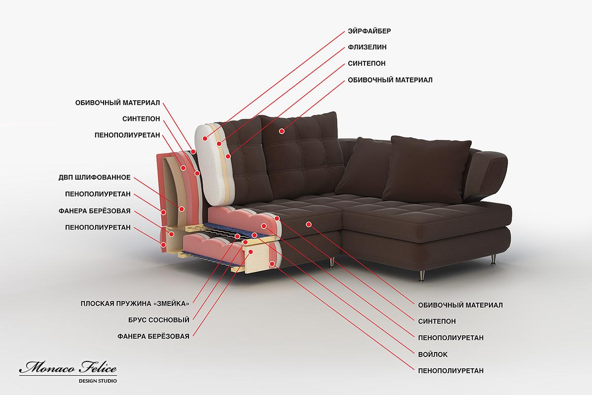 Astounding Sofa Section Home And Textiles Short Links Chair Design For Home Short Linksinfo