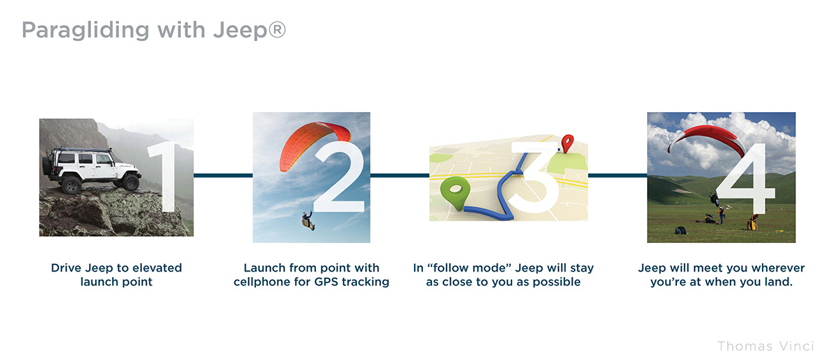 Adobe Portfolio camping vehicle car design fca jeep Oculus Transportation Design vr VR Design