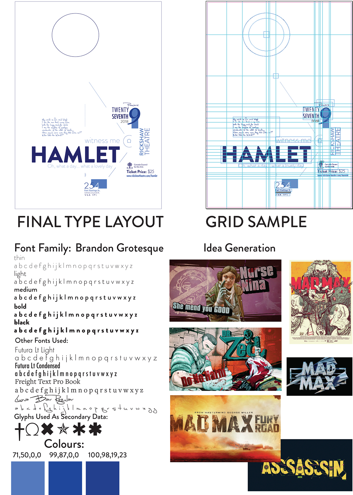Hamlet Expressive Type Poster on Behance