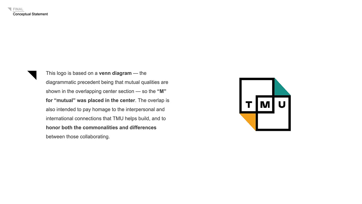 TMU Preliminary Branding Proposal on MICA Portfolios