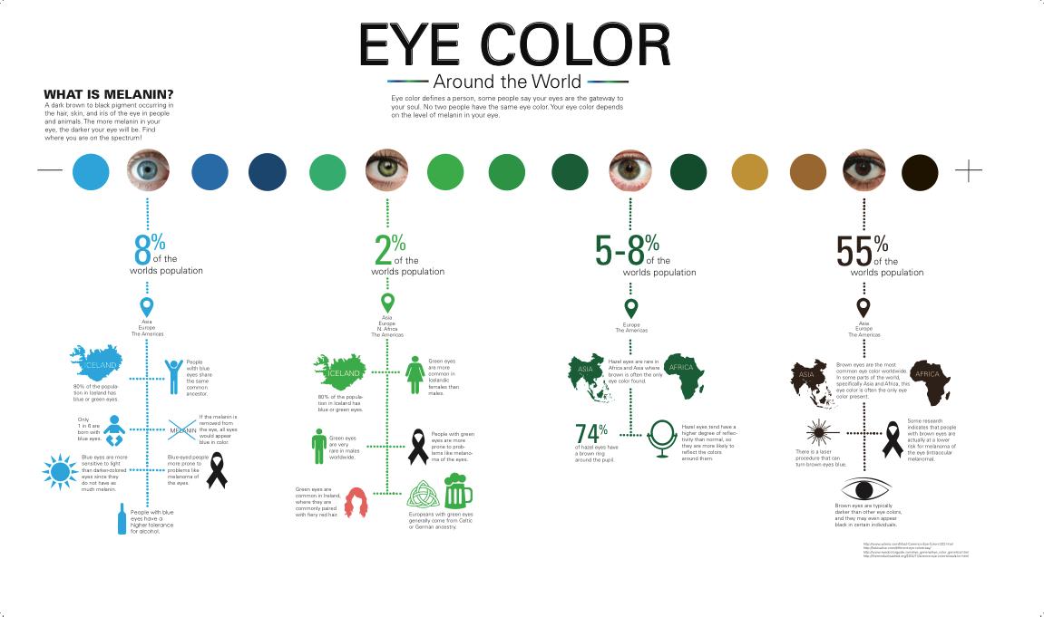 Eye color around the world on behance ccuart Choice Image