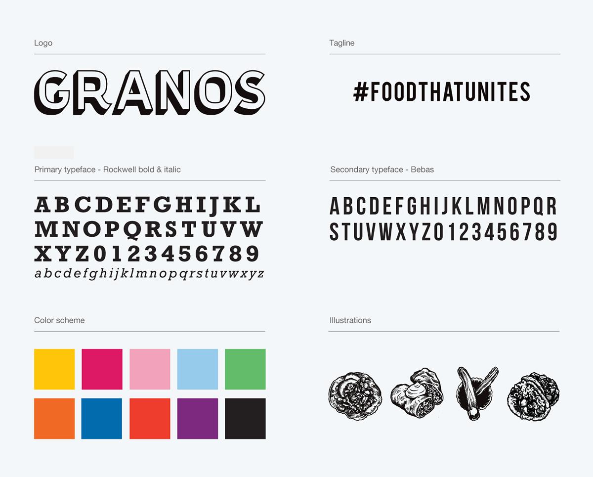 Branding Granos Restaurant On Scad Portfolios