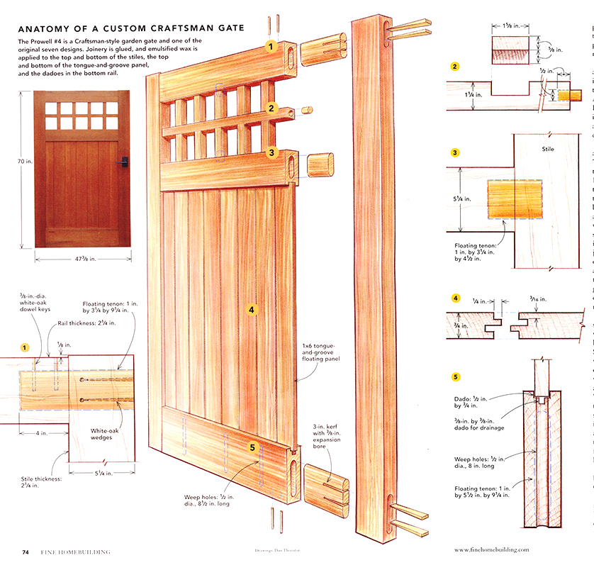Dan Thornton - Craftsman Gate created for Fine