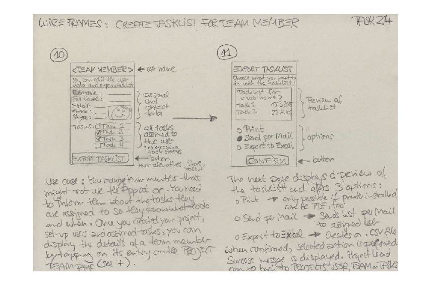visual design ia wireframes Prototyping design thinking lean canvas UX design